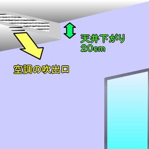 吹出口部分の天井の高さが225cm