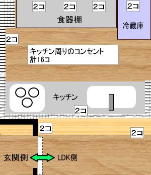 キッチンのコンセント位置