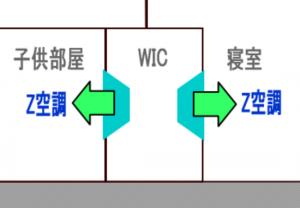 Z空調の吹出(図)